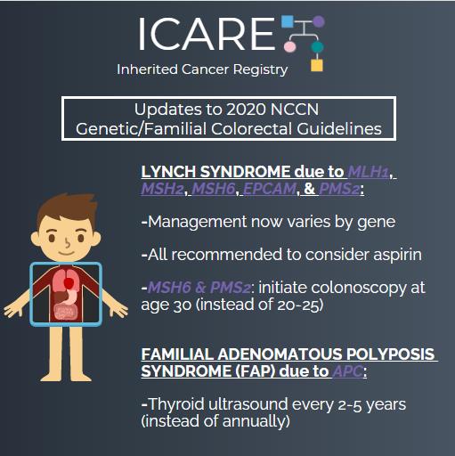 Tag Epcam Inherited Cancer Registry Icare